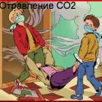 Otravlenie-ugarnyim-gazom