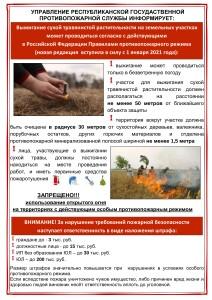 Выжигание сухой травянистой растительности на земельных участках